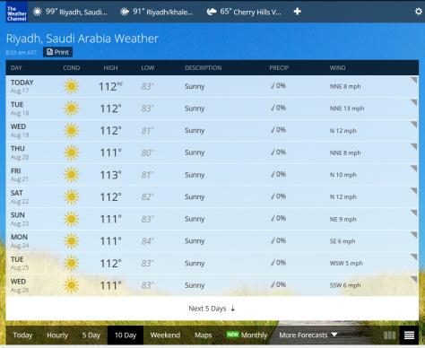 Riyadh forecast (farenheit)