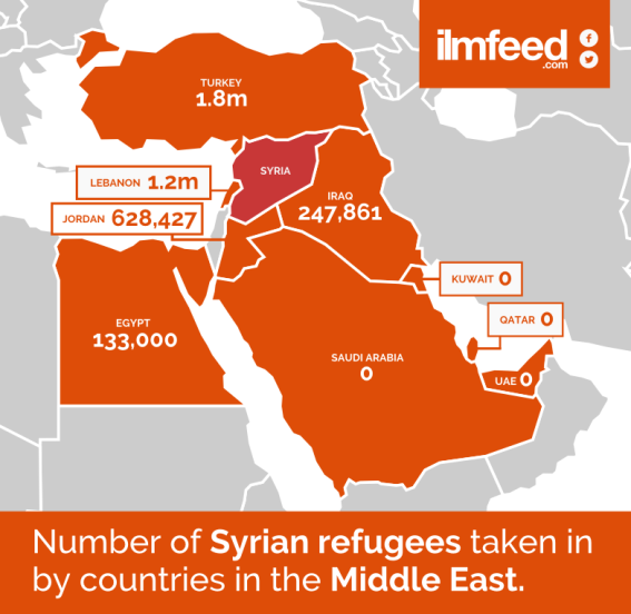 Countries taking in Syrian refugees